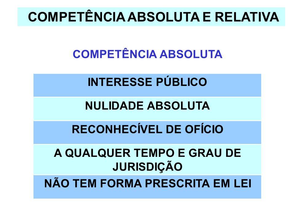 COMPETÊNCIA ABSOLUTA E RELATIVA COMPETÊNCIA ABSOLUTA INTERESSE PÚBLICO NULIDADE ABSOLUTA RECONHECÍVEL DE OFÍCIO A QUALQUER TEMPO E GRAU DE JURISDIÇÃO