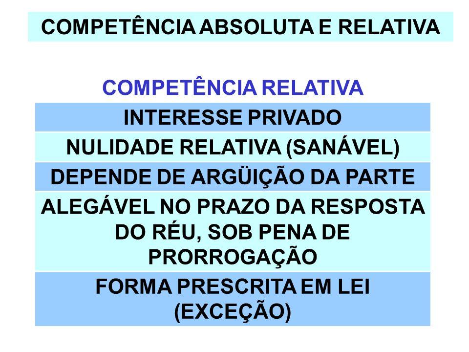 COMPETÊNCIA ABSOLUTA E RELATIVA COMPETÊNCIA RELATIVA INTERESSE PRIVADO NULIDADE RELATIVA (SANÁVEL) DEPENDE DE ARGÜIÇÃO DA PARTE ALEGÁVEL NO PRAZO DA R