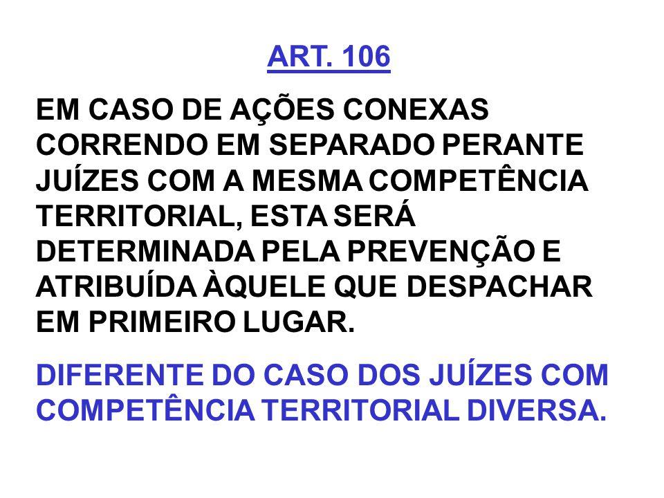 ART. 106 EM CASO DE AÇÕES CONEXAS CORRENDO EM SEPARADO PERANTE JUÍZES COM A MESMA COMPETÊNCIA TERRITORIAL, ESTA SERÁ DETERMINADA PELA PREVENÇÃO E ATRI