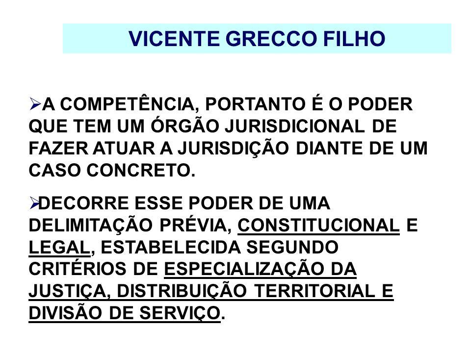 COMPETÊNCIA FIXADA NA CONSTITUIÇÃO FEDERAL A CONSTITUIÇÃO FEDERAL DEFINE OS GRUPOS DE ÓRGÃOS QUE TEM COMPETÊNCIA PARA TRATAR DE DETERMINADOS GRUPOS DE LITÍGIOS.