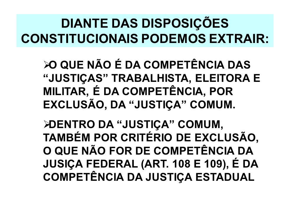 DA COMPETÊNCIA DA JUSTIÇA ESTADUAL A COMPETÊNCIA DA JUSTIÇA ESTADUAL SE DARÁ POR EXCLUSÃO, OU SEJA, SERÁ A COMPETÊNCIA RESIDUAL, SEGUNDO A QUAL, ESTA SERÁ COMPETENTE PARA JULGAR AS CAUSAS QUE NÃO SEJAM DE COMPETÊNCIA DE QUALQUER OUTRA JUSTIÇA - FEDERAL, MILITAR, DO TRABALHO E ELEITORAL.