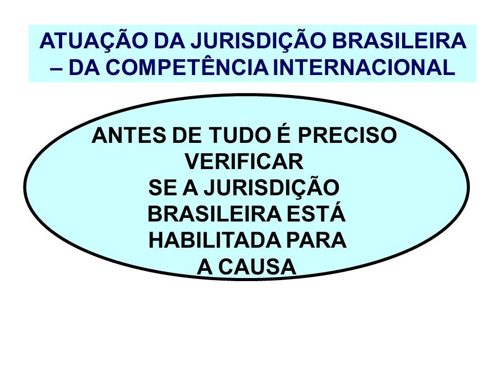 ATUAÇÃO DA JURISDIÇÃO BRASILEIRA – DA COMPETÊNCIA INTERNACIONAL ANTES DE TUDO É PRECISO VERIFICAR SE A JURISDIÇÃO BRASILEIRA ESTÁ HABILITADA PARA A CA