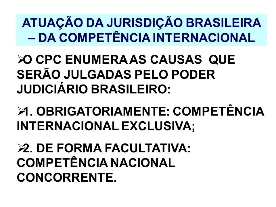 ATUAÇÃO DA JURISDIÇÃO BRASILEIRA – DA COMPETÊNCIA INTERNACIONAL O CPC ENUMERA AS CAUSAS QUE SERÃO JULGADAS PELO PODER JUDICIÁRIO BRASILEIRO: 1. OBRIGA