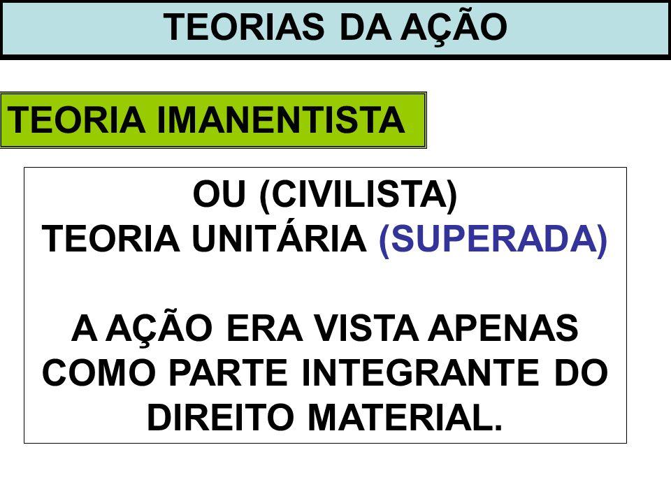 TEORIAS DA AÇÃO TEORIA DUALISTA.