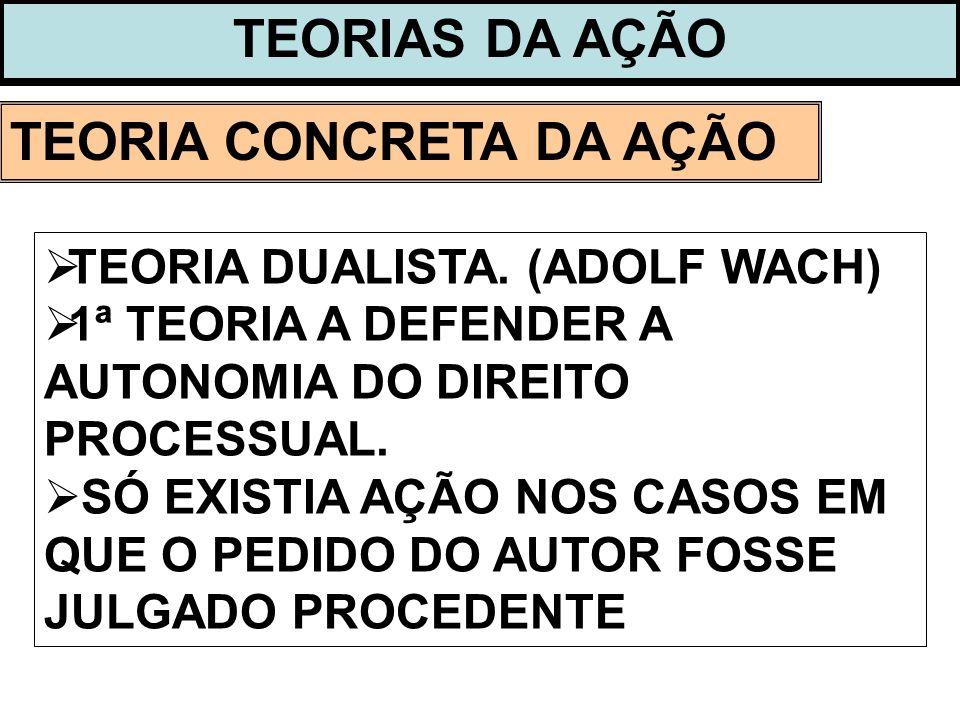 TEORIAS DA AÇÃO CHIOVENDA.