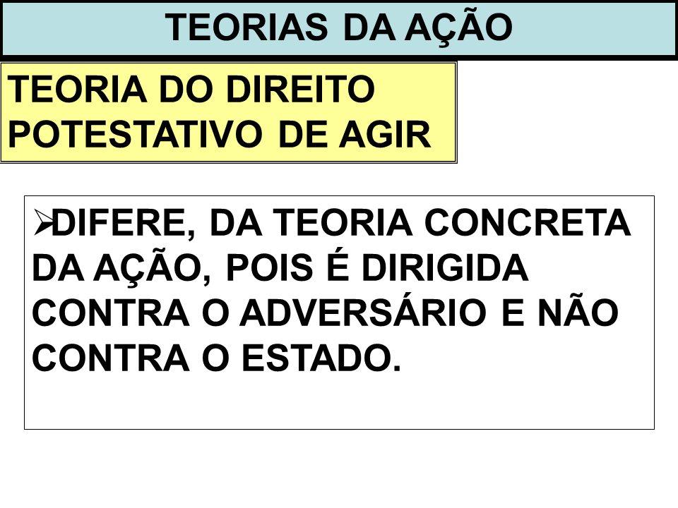 PRINCÍPIOS DA JURISDIÇÃO 3.P.