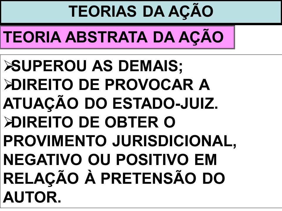 PRINCÍPIOS DA JURISDIÇÃO 4.P. DA PUBLICIDADE DOS ATOS PROCESSUAIS: ART.