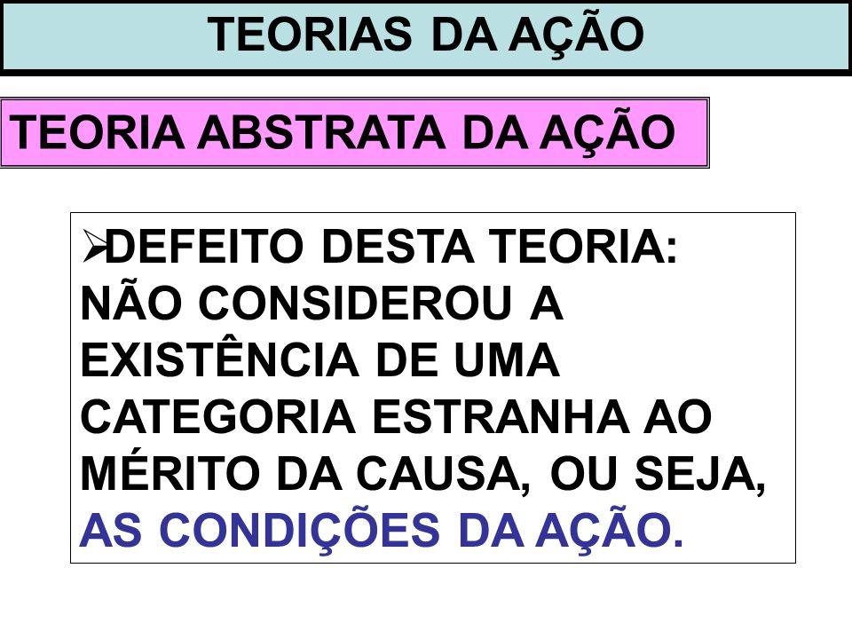 TEORIAS DA AÇÃO CRIADA POR ENRICO TULLIO LIEBMAN.TEORIA DOMINANTE ENTRE NÓS.