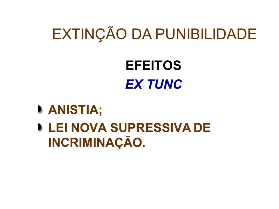 EFEITOS EX TUNC ANISTIA; LEI NOVA SUPRESSIVA DE INCRIMINAÇÃO. EXTINÇÃO DA PUNIBILIDADE