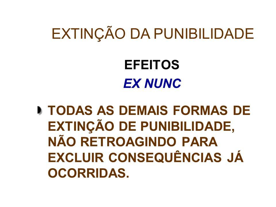 EFEITOS EX NUNC TODAS AS DEMAIS FORMAS DE EXTINÇÃO DE PUNIBILIDADE, NÃO RETROAGINDO PARA EXCLUIR CONSEQUÊNCIAS JÁ OCORRIDAS. EXTINÇÃO DA PUNIBILIDADE