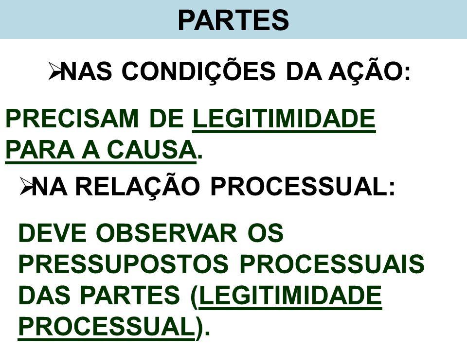 PARTES NAS CONDIÇÕES DA AÇÃO: PRECISAM DE LEGITIMIDADE PARA A CAUSA. NA RELAÇÃO PROCESSUAL: DEVE OBSERVAR OS PRESSUPOSTOS PROCESSUAIS DAS PARTES (LEGI