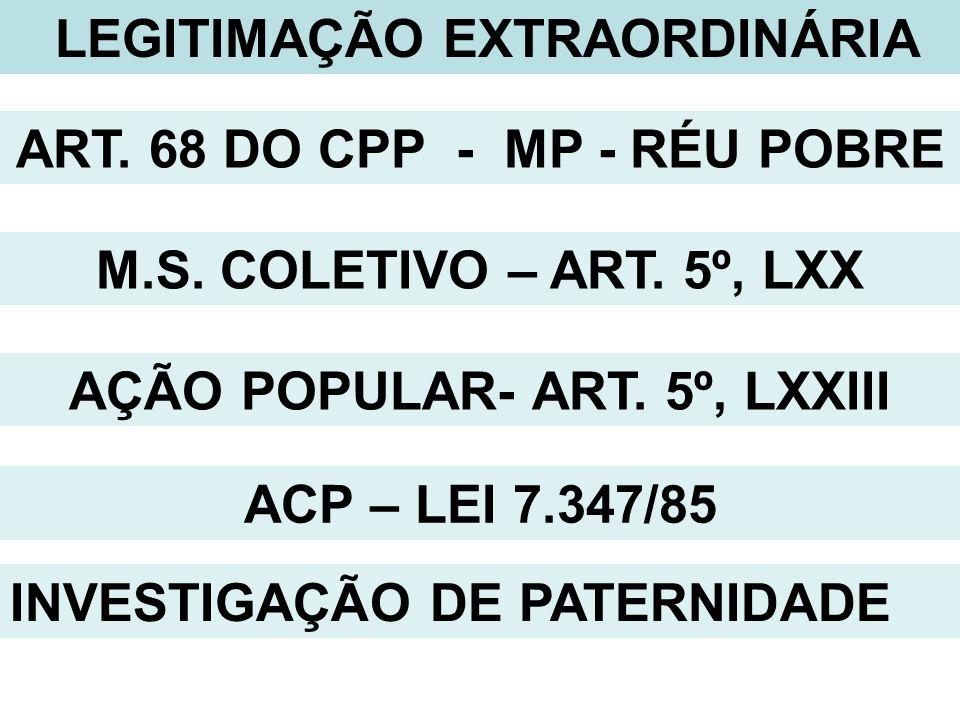 LEGITIMAÇÃO EXTRAORDINÁRIA ART. 68 DO CPP - MP - RÉU POBRE M.S. COLETIVO – ART. 5º, LXX AÇÃO POPULAR- ART. 5º, LXXIII ACP – LEI 7.347/85 INVESTIGAÇÃO