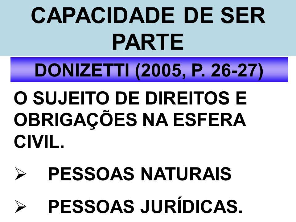 CAPACIDADE DE SER PARTE DONIZETTI (2005, P. 26-27) O SUJEITO DE DIREITOS E OBRIGAÇÕES NA ESFERA CIVIL. PESSOAS NATURAIS PESSOAS JURÍDICAS.