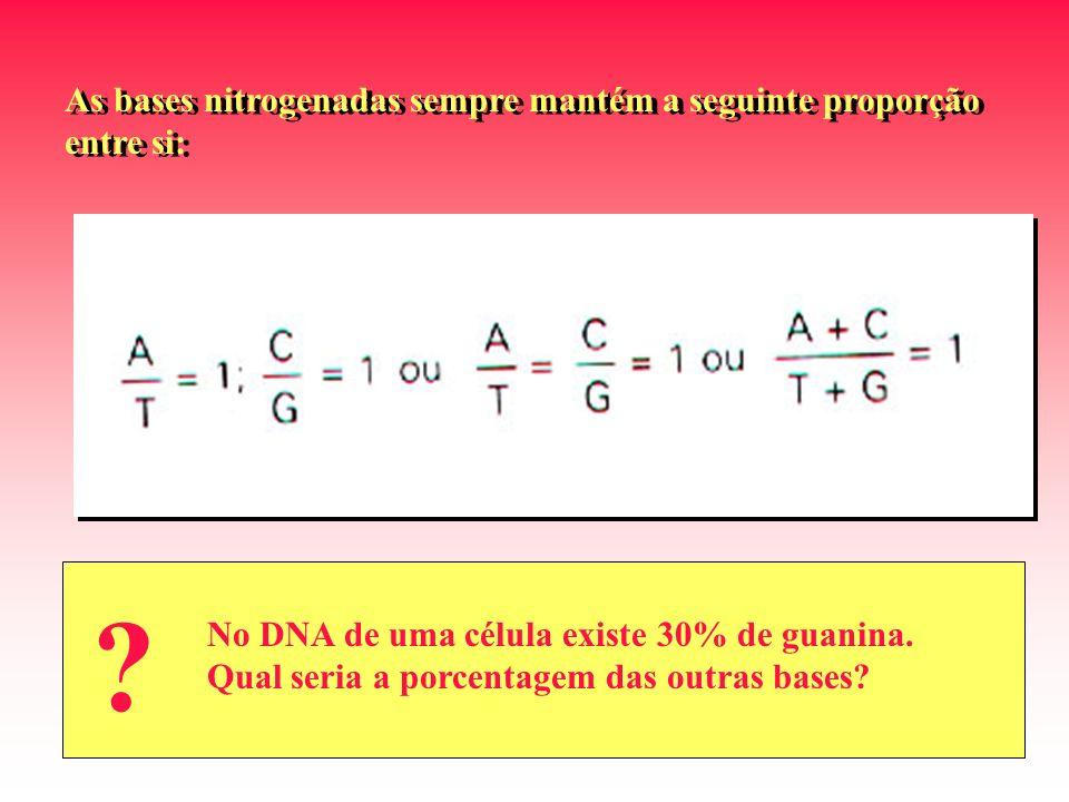 As bases nitrogenadas sempre mantém a seguinte proporção entre si: ? No DNA de uma célula existe 30% de guanina. Qual seria a porcentagem das outras b