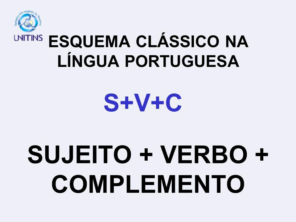 ESQUEMA CLÁSSICO NA LÍNGUA PORTUGUESA S+V+C SUJEITO + VERBO + COMPLEMENTO