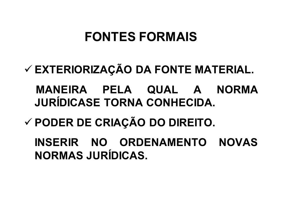 FONTES FORMAIS EXTERIORIZAÇÃO DA FONTE MATERIAL. MANEIRA PELA QUAL A NORMA JURÍDICASE TORNA CONHECIDA. PODER DE CRIAÇÃO DO DIREITO. INSERIR NO ORDENAM