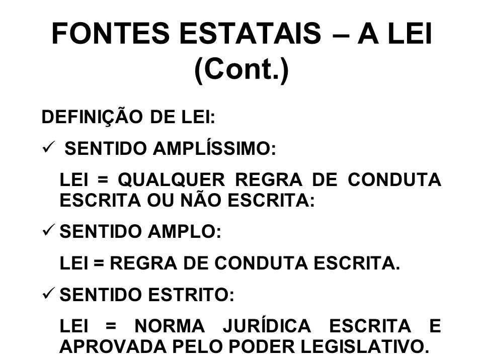 FONTES ESTATAIS – A LEI (Cont.) DEFINIÇÃO DE LEI: SENTIDO AMPLÍSSIMO: LEI = QUALQUER REGRA DE CONDUTA ESCRITA OU NÃO ESCRITA: SENTIDO AMPLO: LEI = REG