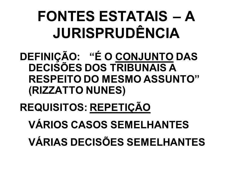 FONTES ESTATAIS – A JURISPRUDÊNCIA DEFINIÇÃO:É O CONJUNTO DAS DECISÕES DOS TRIBUNAIS A RESPEITO DO MESMO ASSUNTO (RIZZATTO NUNES) REQUISITOS: REPETIÇÃ