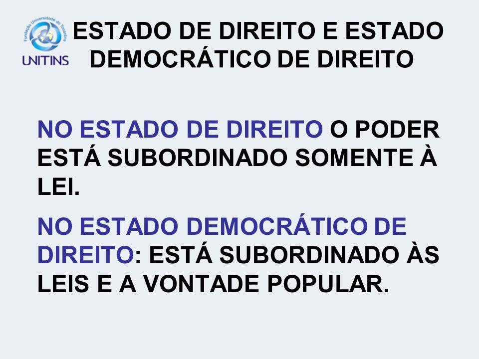 O ESTADO DEMOCRÁTICO DE DIREITO É A FORÇA ORDENADA E COORDENADA PELO POVO ATRAVÉS DE REPRESENTAÇÃO.