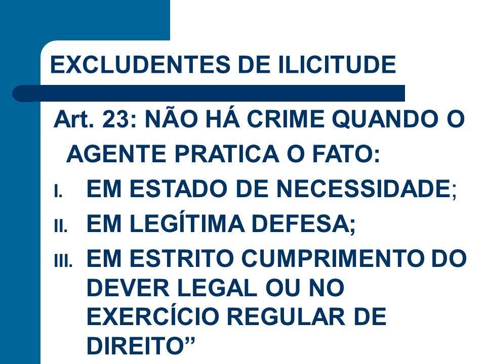 EXCLUDENTES DE ILICITUDE Art. 23: NÃO HÁ CRIME QUANDO O AGENTE PRATICA O FATO: I. EM ESTADO DE NECESSIDADE; II. EM LEGÍTIMA DEFESA; III. EM ESTRITO CU