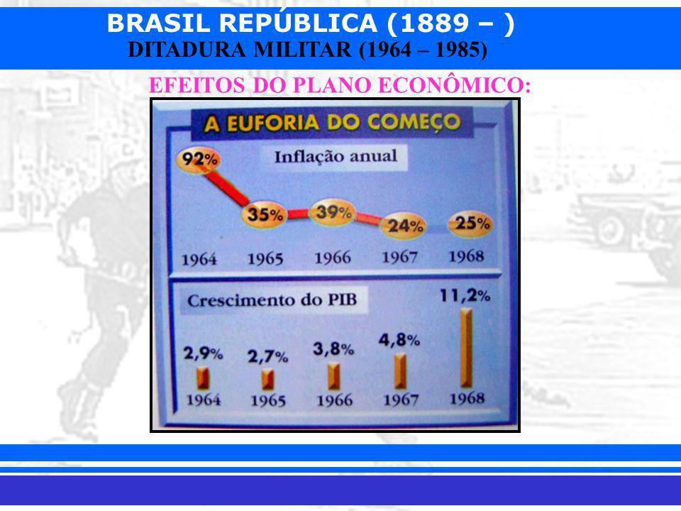 BRASIL REPÚBLICA (1889 – ) Prof. Iair iair@pop.com.br DITADURA MILITAR (1964 – 1985) O AI – 5: