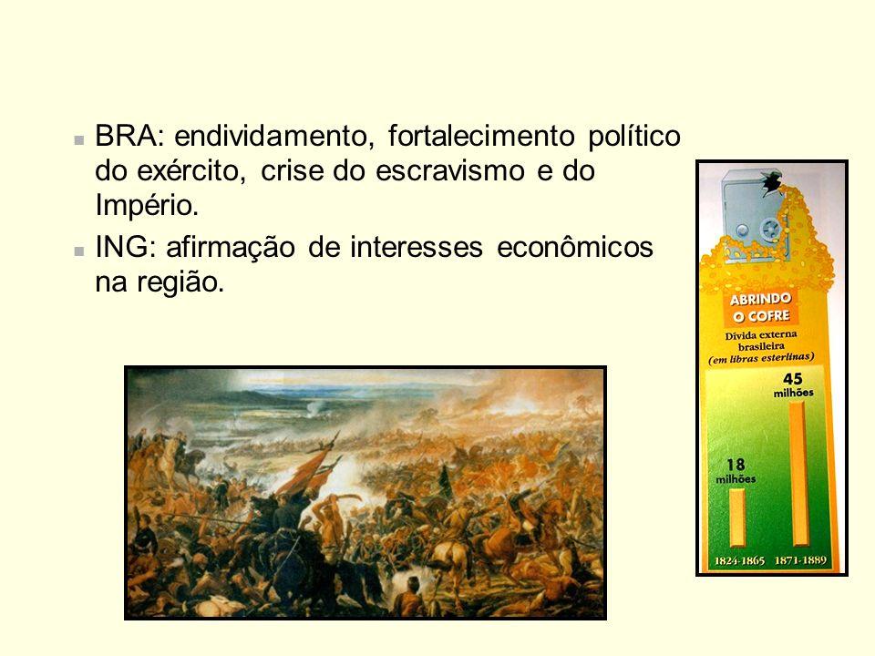 BRA: endividamento, fortalecimento político do exército, crise do escravismo e do Império. ING: afirmação de interesses econômicos na região.
