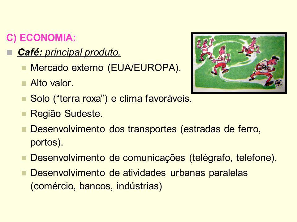 C) ECONOMIA: Café: principal produto. Mercado externo (EUA/EUROPA). Alto valor. Solo (terra roxa) e clima favoráveis. Região Sudeste. Desenvolvimento