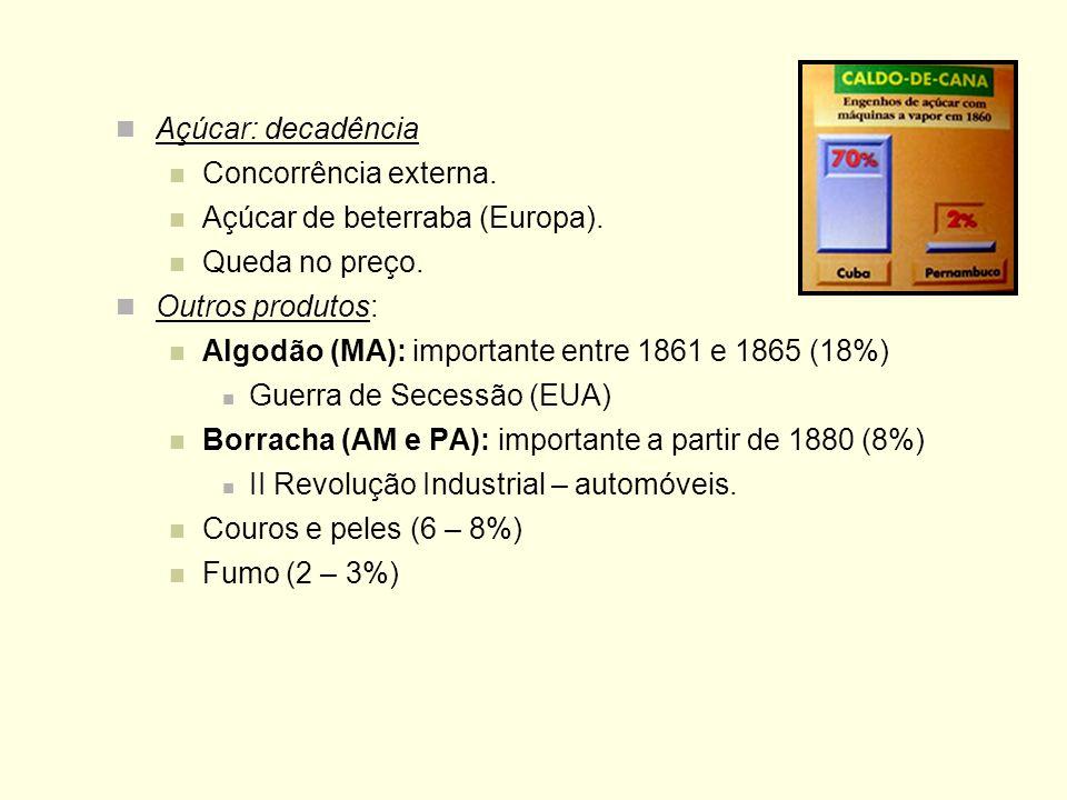 Açúcar: decadência Concorrência externa. Açúcar de beterraba (Europa). Queda no preço. Outros produtos: Algodão (MA): importante entre 1861 e 1865 (18