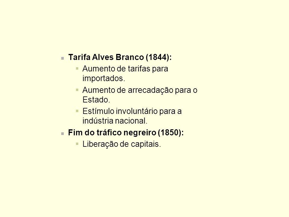 Tarifa Alves Branco (1844): Aumento de tarifas para importados. Aumento de arrecadação para o Estado. Estímulo involuntário para a indústria nacional.