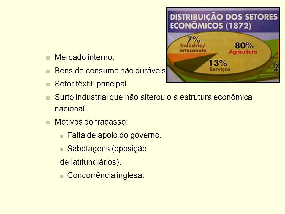 Mercado interno. Bens de consumo não duráveis. Setor têxtil: principal. Surto industrial que não alterou o a estrutura econômica nacional. Motivos do