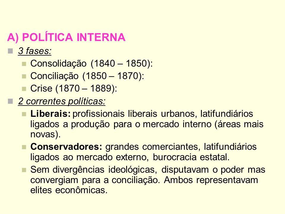A) POLÍTICA INTERNA 3 fases: Consolidação (1840 – 1850): Conciliação (1850 – 1870): Crise (1870 – 1889): 2 correntes políticas: Liberais: profissionai