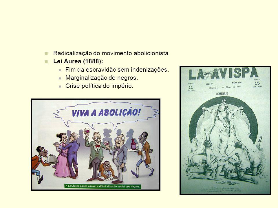 Radicalização do movimento abolicionista Lei Áurea (1888): Fim da escravidão sem indenizações. Marginalização de negros. Crise política do império.