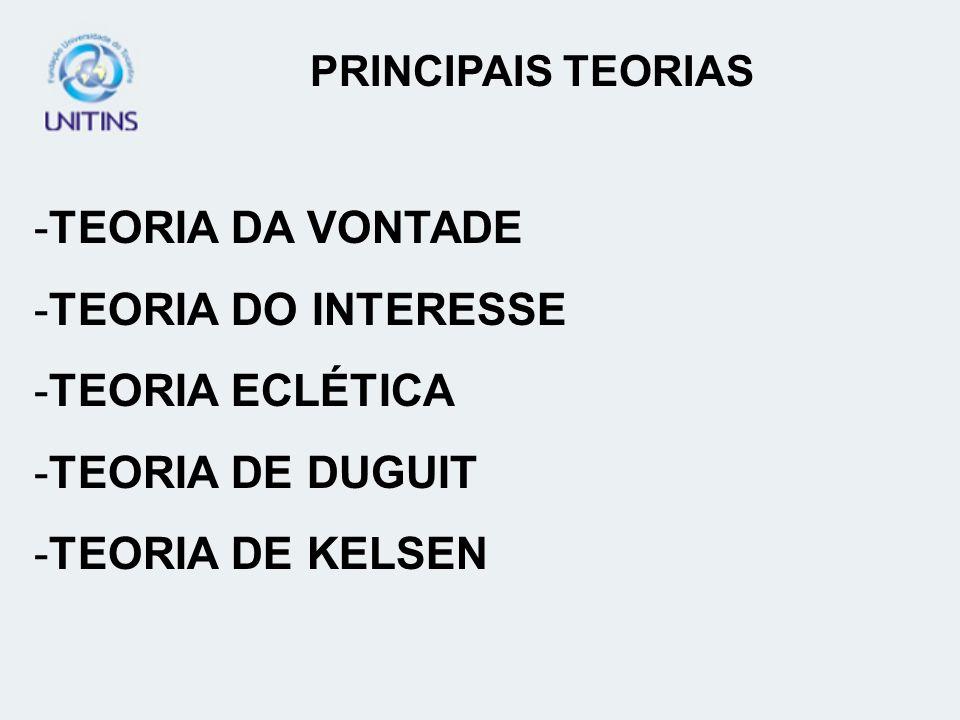 -TEORIA DA VONTADE -TEORIA DO INTERESSE -TEORIA ECLÉTICA -TEORIA DE DUGUIT -TEORIA DE KELSEN PRINCIPAIS TEORIAS