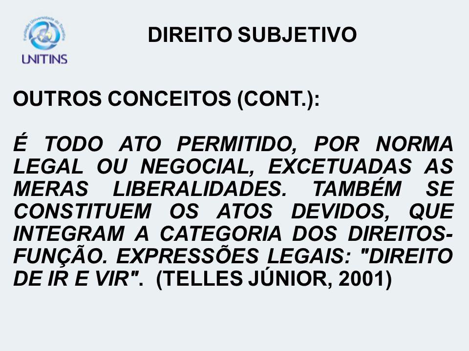 CONCLUSÃO IMPORTÂNCIA DO ESTUDO DO DIREITO SUBJETIVO: -COMPREENSÃO DO DIREITO.