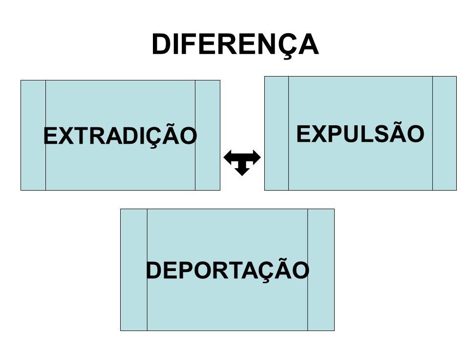 DIFERENÇA EXTRADIÇÃO EXPULSÃO DEPORTAÇÃO