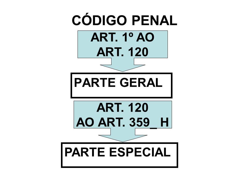 CÓDIGO PENAL PARTE GERAL PARTE ESPECIAL ART. 1º AO ART. 120 AO ART. 359_ H