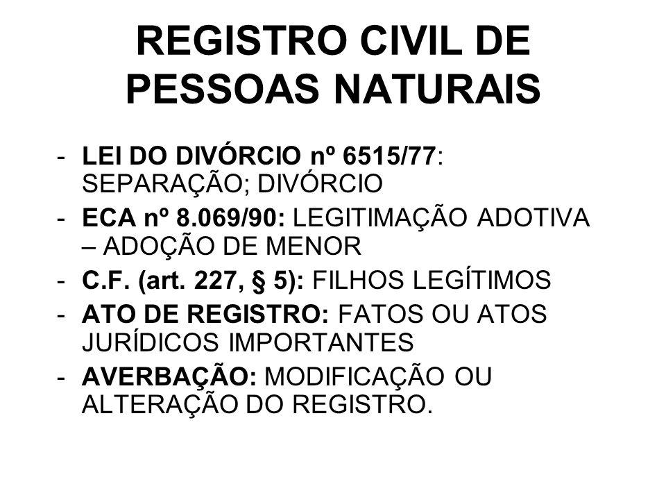 REGISTRO CIVIL DE PESSOAS NATURAIS -LEI DO DIVÓRCIO nº 6515/77: SEPARAÇÃO; DIVÓRCIO -ECA nº 8.069/90: LEGITIMAÇÃO ADOTIVA – ADOÇÃO DE MENOR -C.F. (art