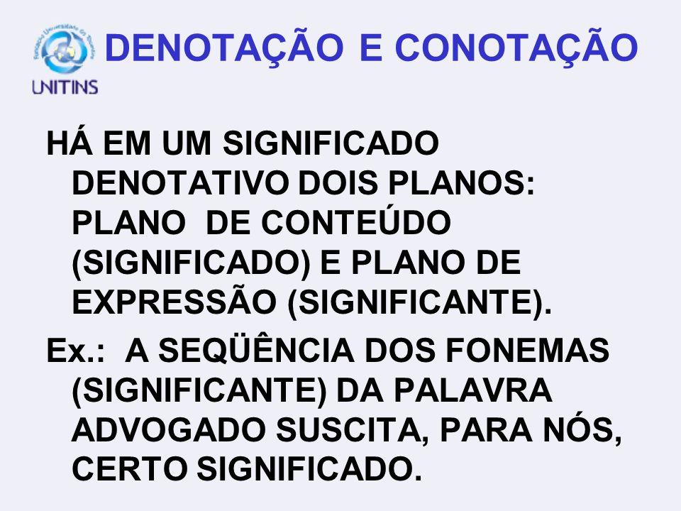 DENOTAÇÃO E CONOTAÇÃO HÁ EM UM SIGNIFICADO DENOTATIVO DOIS PLANOS: PLANO DE CONTEÚDO (SIGNIFICADO) E PLANO DE EXPRESSÃO (SIGNIFICANTE).
