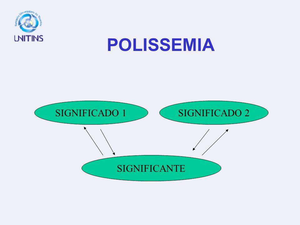 POLISSEMIA SIGNIFICADO 1SIGNIFICADO 2 SIGNIFICANTE
