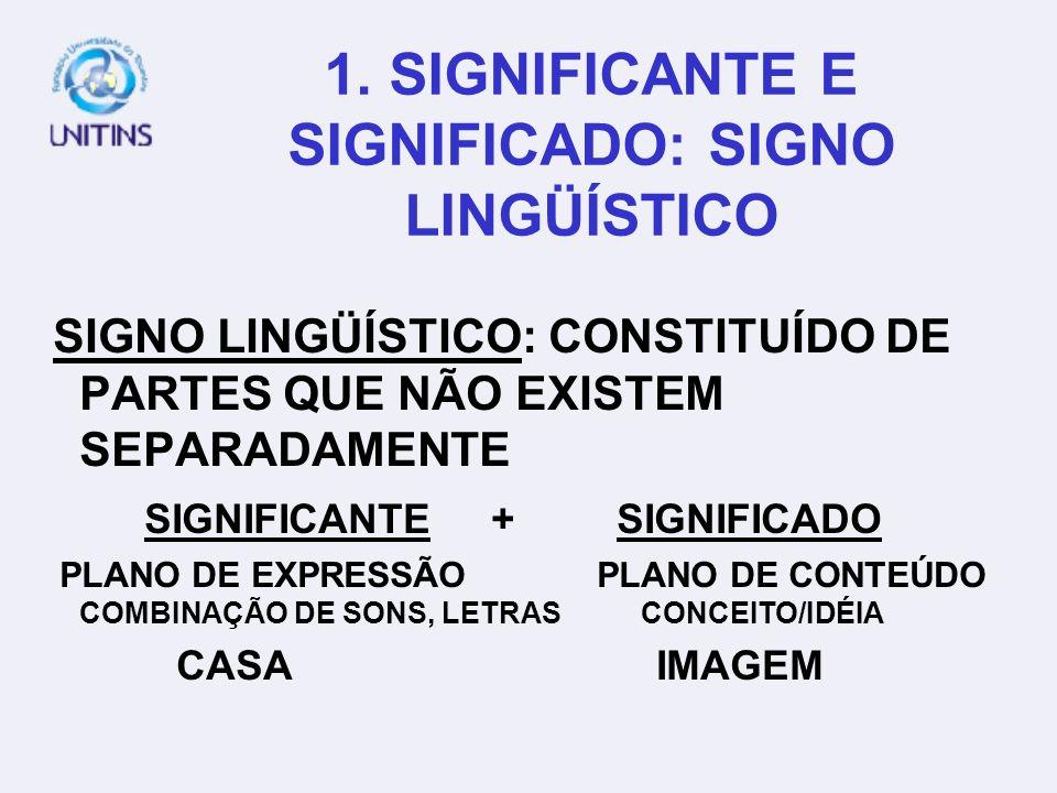1. SIGNIFICANTE E SIGNIFICADO: SIGNO LINGÜÍSTICO SIGNO LINGÜÍSTICO: CONSTITUÍDO DE PARTES QUE NÃO EXISTEM SEPARADAMENTE SIGNIFICANTE + SIGNIFICADO PLA