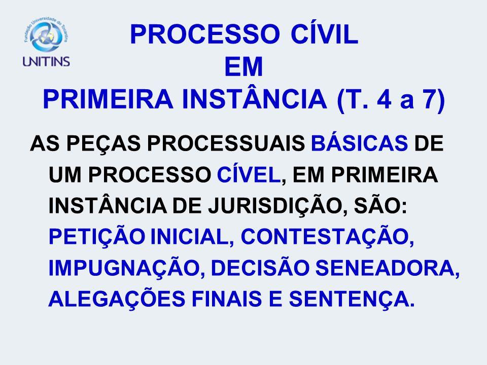 PROCESSO CÍVIL EM PRIMEIRA INSTÂNCIA (T.