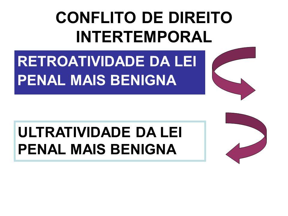 CONFLITO DE DIREITO INTERTEMPORAL RETROATIVIDADE DA LEI PENAL MAIS BENIGNA ULTRATIVIDADE DA LEI PENAL MAIS BENIGNA
