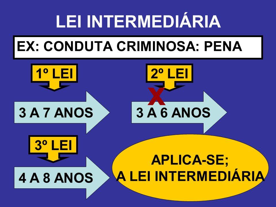 EX: CONDUTA CRIMINOSA: PENA LEI INTERMEDIÁRIA 3 A 7 ANOS3 A 6 ANOS 1º LEI2º LEI 4 A 8 ANOS 3º LEI APLICA-SE; A LEI INTERMEDIÁRIA x