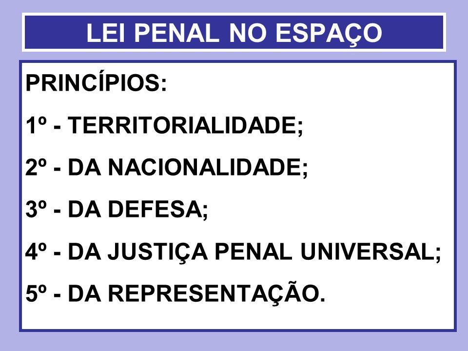 LEI PENAL NO ESPAÇO PRINCÍPIOS: 1º - TERRITORIALIDADE; 2º - DA NACIONALIDADE; 3º - DA DEFESA; 4º - DA JUSTIÇA PENAL UNIVERSAL; 5º - DA REPRESENTAÇÃO.