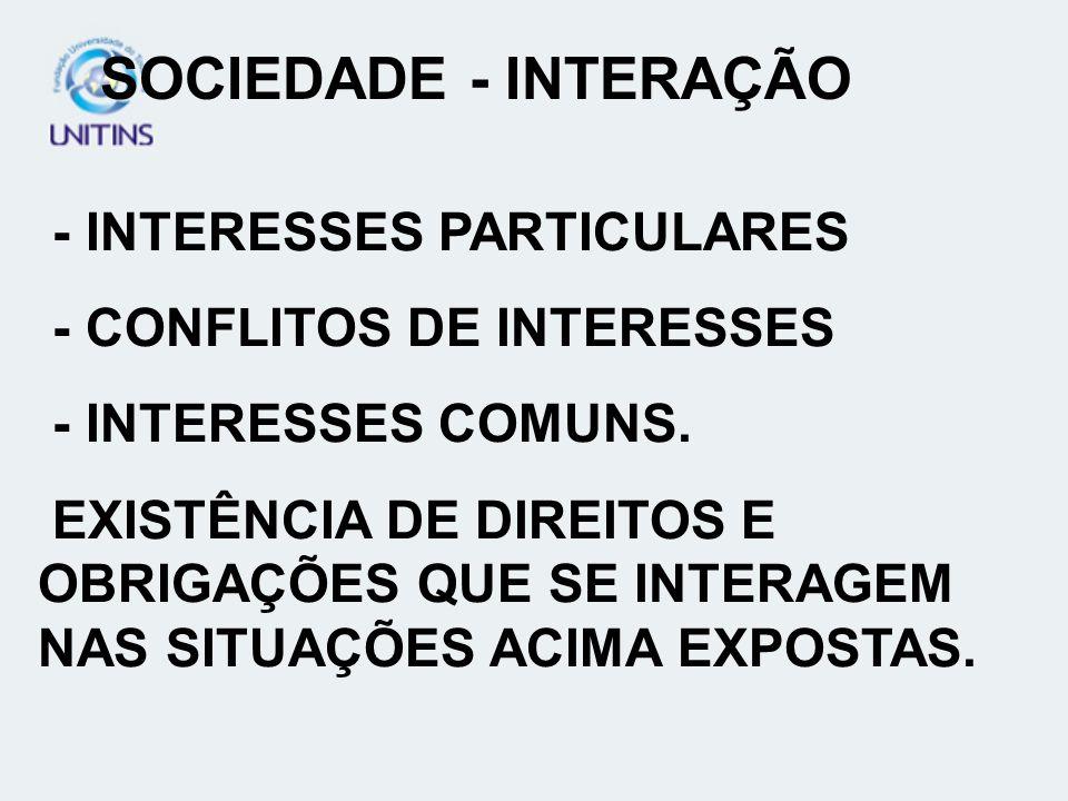 - INTERESSES PARTICULARES - CONFLITOS DE INTERESSES - INTERESSES COMUNS. EXISTÊNCIA DE DIREITOS E OBRIGAÇÕES QUE SE INTERAGEM NAS SITUAÇÕES ACIMA EXPO