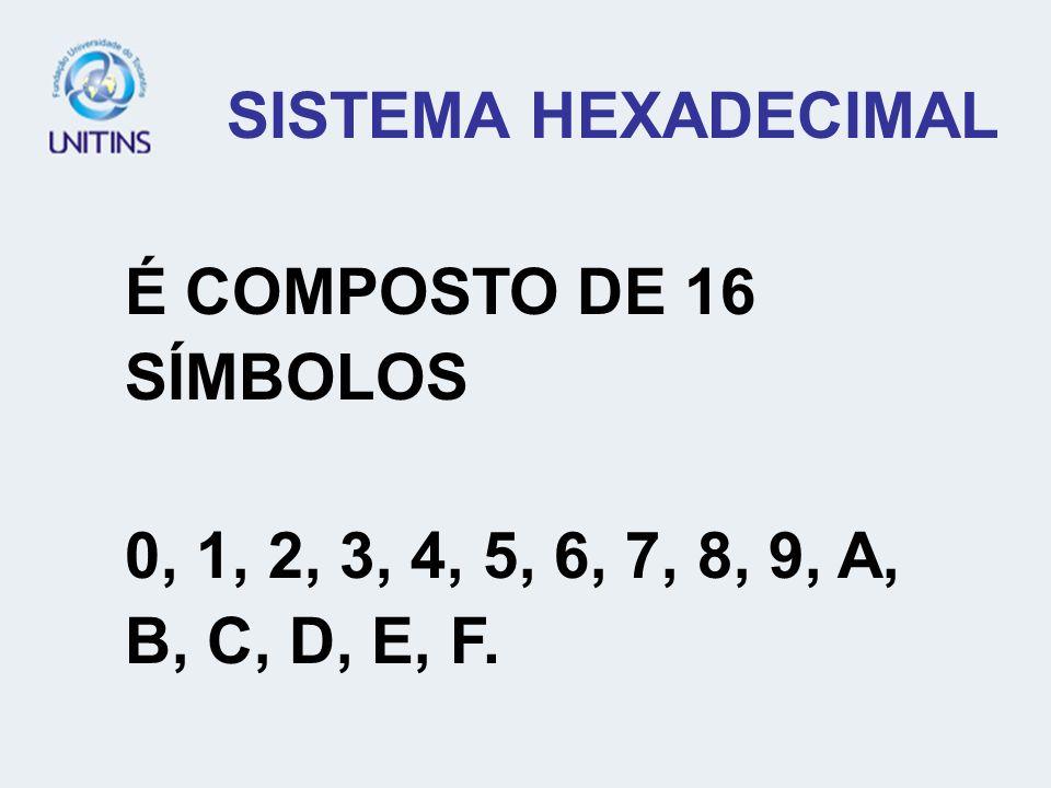 SISTEMA HEXADECIMAL É COMPOSTO DE 16 SÍMBOLOS 0, 1, 2, 3, 4, 5, 6, 7, 8, 9, A, B, C, D, E, F.