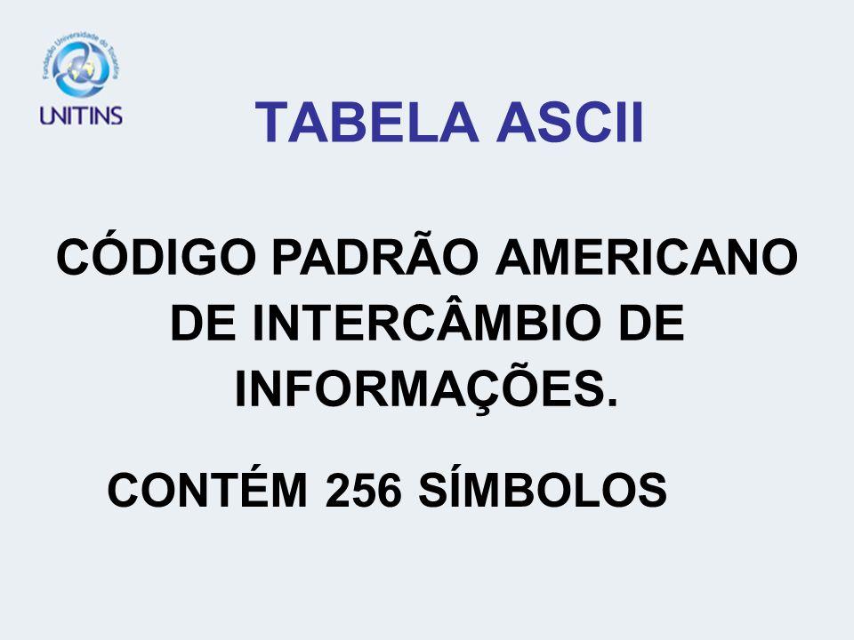 TABELA ASCII CÓDIGO PADRÃO AMERICANO DE INTERCÂMBIO DE INFORMAÇÕES. CONTÉM 256 SÍMBOLOS