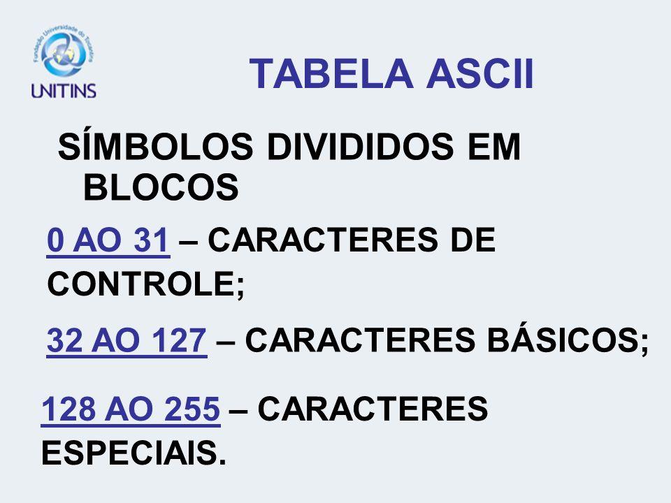 TABELA ASCII SÍMBOLOS DIVIDIDOS EM BLOCOS 0 AO 31 – CARACTERES DE CONTROLE; 32 AO 127 – CARACTERES BÁSICOS; 128 AO 255 – CARACTERES ESPECIAIS.