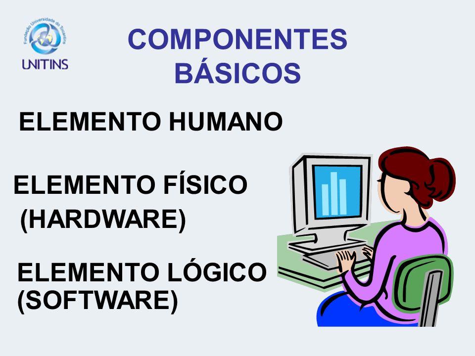 COMPONENTES BÁSICOS ELEMENTO LÓGICO (SOFTWARE) ELEMENTO HUMANO ELEMENTO FÍSICO (HARDWARE)
