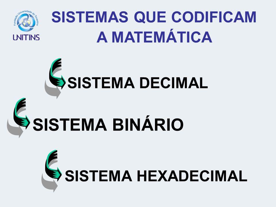 SISTEMA BINÁRIO SISTEMA HEXADECIMAL SISTEMA DECIMAL SISTEMAS QUE CODIFICAM A MATEMÁTICA